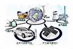 专业能源翻译公司是如何挑选专业译员的?