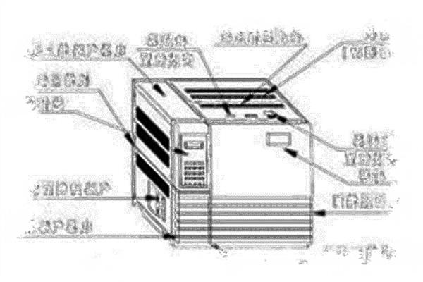 湖南翻译公司分析仪器设备说明书翻译时特点与注意要点