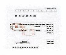 技术转让合同翻译要求介绍