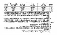 英文合同翻译需要多少钱英文合同翻译价格?