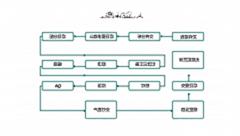中英文互译翻译公司介绍翻译公司翻译基本工作流程